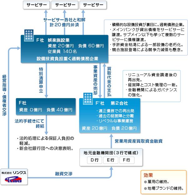 事例06-スキーム図