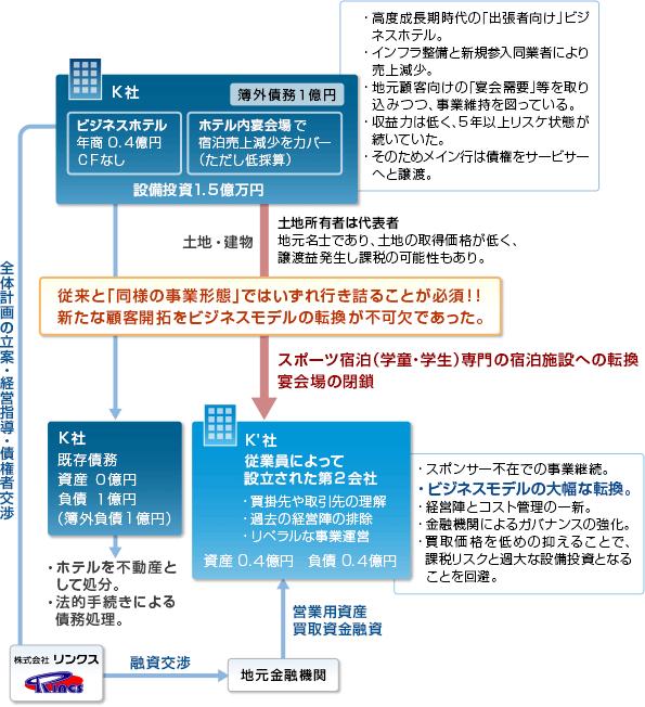 事例11-スキーム図